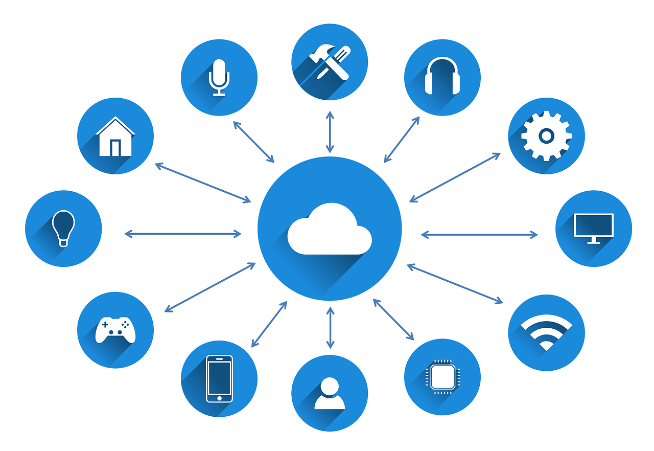 Infographic depicting cloud computing and all IT platforms